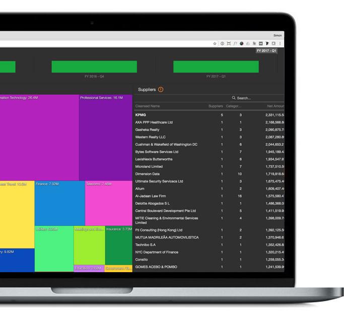 AnyData Analytics Dashboard image