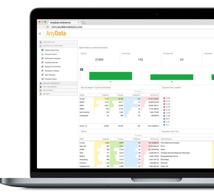 Image of AnyData Spend Analytics Software on a laptop